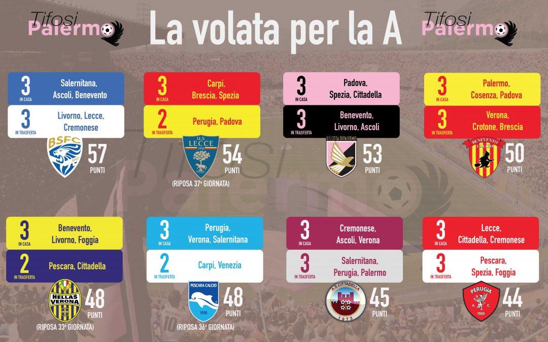 Lecce favorito, per il Brescia l'insidia si chiama Livorno. Per i rosa banco di prova prima del… 'binario in discesa'?